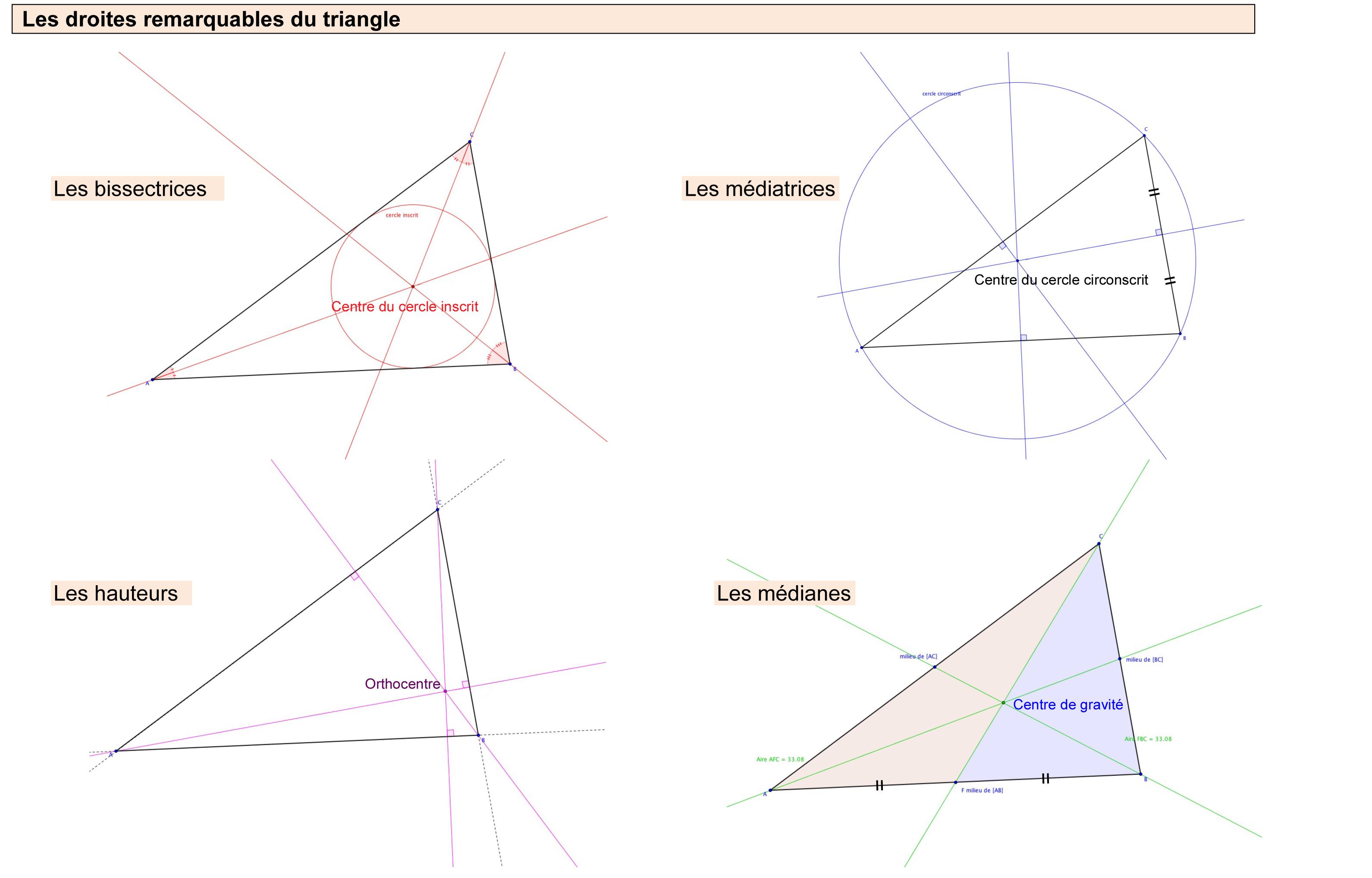 T.-Droites-remarquables-du-triangle